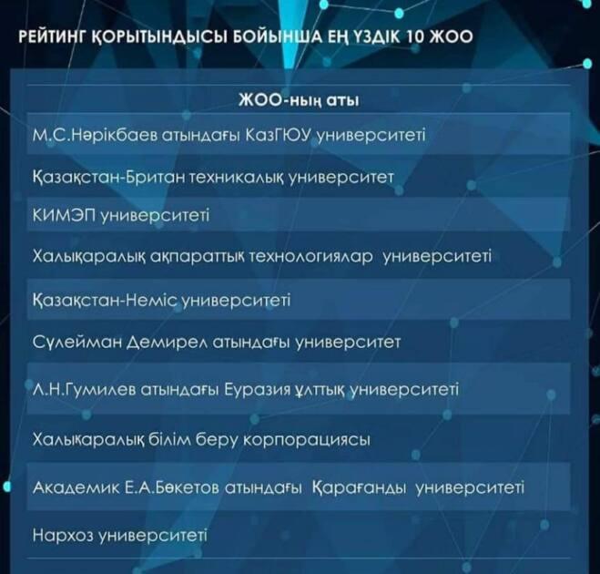 қазақстандық үздік жоғары оқу орындары